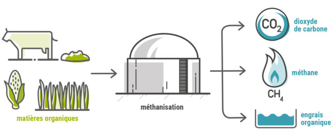 Schema_methanisation_04