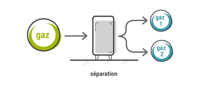 Schema_separation_01